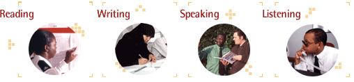 Reading Writing Speaking Listening